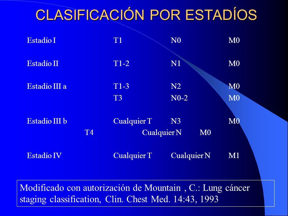 NUEVO SISTEMA INTERNACIONAL PARA LA ESTADIFICACIÓN DEL CÁNCER DE PULMÓN T1Tumor 3 cm sin afectación pleural ni del bronquio principal T2Tumor > 3 cm o