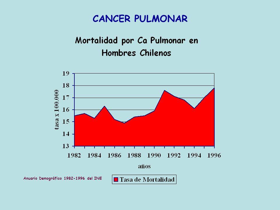 CANCER PULMONAR Factores de riesgo El principal factor de riesgo es el TABACO El 80% de los pacientes fuman o tienen historia de fumador De ahí que la principal medida de prevención es conseguir que no se fume o se deje de fumar En EE.UU el tabaco causa cada año 4 veces más muertes que por el uso de alcohol y las otras drogas combinadas 10 veces más muertes que por accidentes de tránsito y 12 veces más que por SIDA