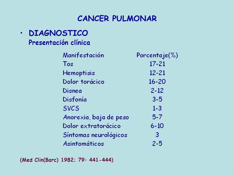 CANCER PULMONAR DIAGNOSTICO Los pacientes que presentan síntomas y signos sugerentes de Ca de pulmón se les debe indicar una Rx de tórax (77-88% de eficacia diagnóstica) (Mayo Clin Proc 1993; 68: 288-296) Una Rx normal no excluye el Ca y todos los pacientes con síntomas sugerentes deben ser referidos al especialista (Am J Med 1991; 91: 19-22.