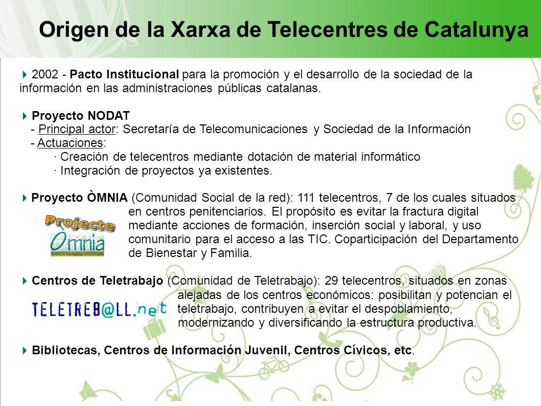 Origen de la Xarxa de Telecentres de Catalunya 2002 - Pacto Institucional para la promoción y el desarrollo de la sociedad de la información en las administraciones públicas catalanas.