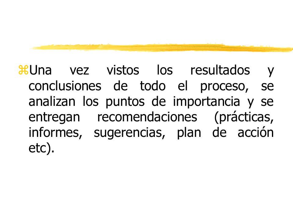 zUna vez vistos los resultados y conclusiones de todo el proceso, se analizan los puntos de importancia y se entregan recomendaciones (prácticas, info