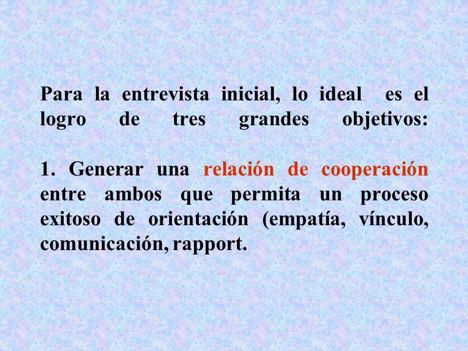 Para la entrevista inicial, lo ideal es el logro de tres grandes objetivos: 1. Generar una relación de cooperación entre ambos que permita un proceso
