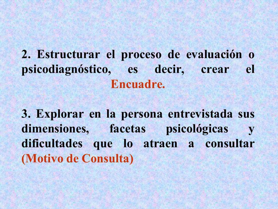 2. Estructurar el proceso de evaluación o psicodiagnóstico, es decir, crear el Encuadre. 3. Explorar en la persona entrevistada sus dimensiones, facet
