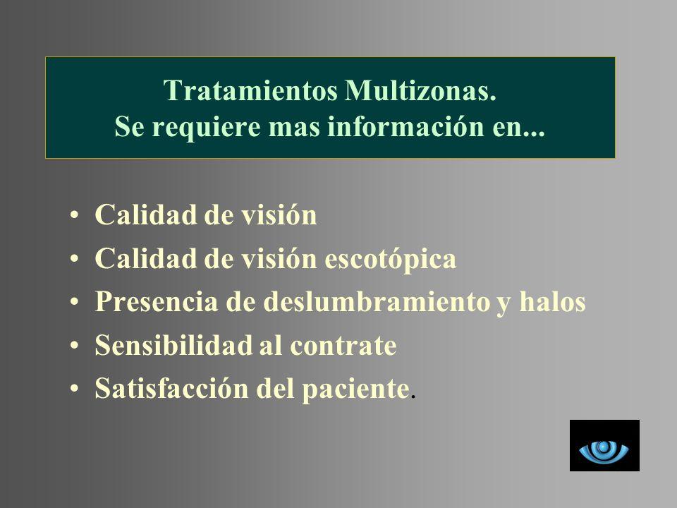 Tratamientos Multizonas. Se requiere mas información en... Calidad de visión Calidad de visión escotópica Presencia de deslumbramiento y halos Sensibi