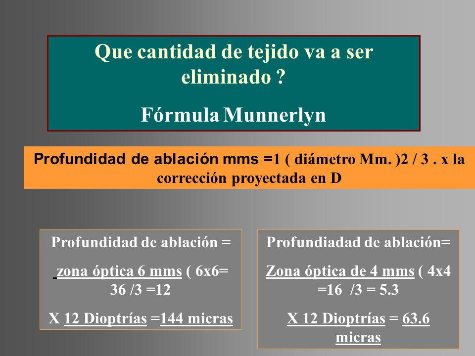 Que cantidad de tejido va a ser eliminado ? Fórmula Munnerlyn Profundidad de ablación mms = 1 ( diámetro Mm. )2 / 3. x la corrección proyectada en D P