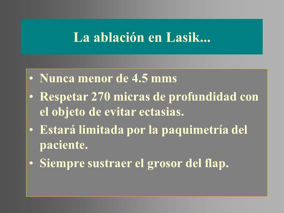 La ablación en Lasik... Nunca menor de 4.5 mms Respetar 270 micras de profundidad con el objeto de evitar ectasias. Estará limitada por la paquimetría