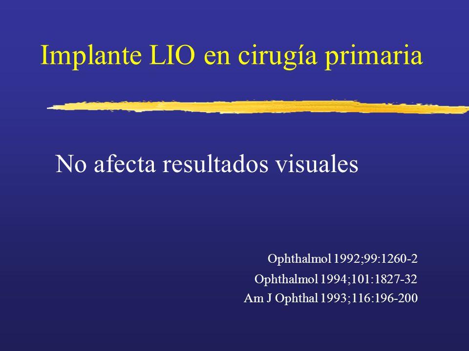 Implante LIO en cirugía primaria No afecta resultados visuales Ophthalmol 1992;99:1260-2 Ophthalmol 1994;101:1827-32 Am J Ophthal 1993;116:196-200