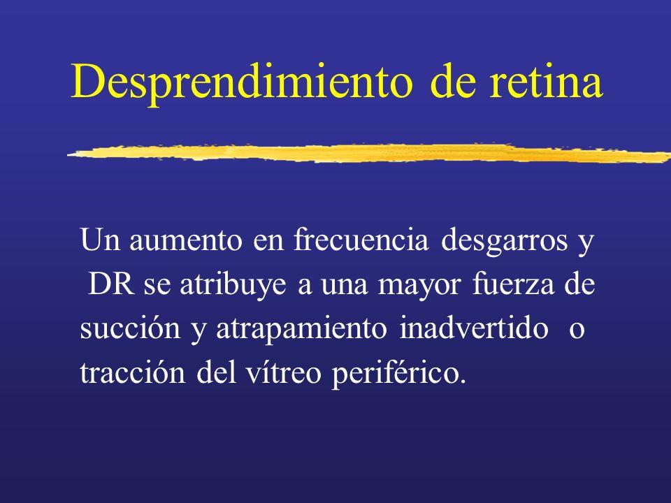 Desprendimiento de retina Un aumento en frecuencia desgarros y DR se atribuye a una mayor fuerza de succión y atrapamiento inadvertido o tracción del