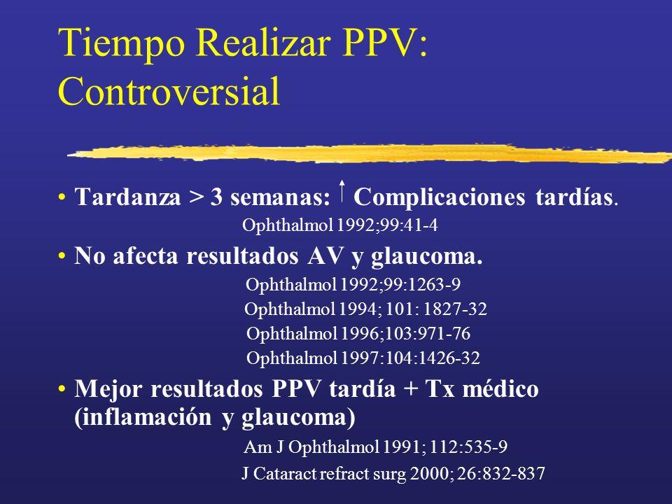 Tiempo Realizar PPV: Controversial Tardanza > 3 semanas: Complicaciones tardías. Ophthalmol 1992;99:41-4 No afecta resultados AV y glaucoma. Ophthalmo