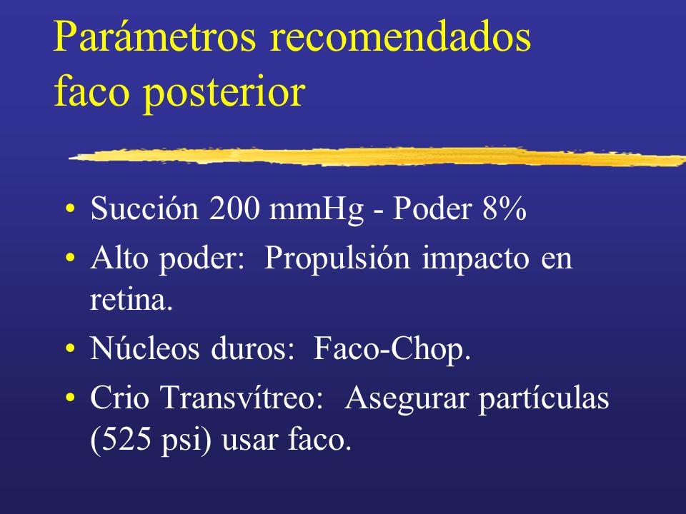 Parámetros recomendados faco posterior Succión 200 mmHg - Poder 8% Alto poder: Propulsión impacto en retina. Núcleos duros: Faco-Chop. Crio Transvítre