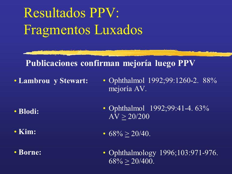Resultados PPV: Fragmentos Luxados Lambrou y Stewart: Blodi: Kim: Borne: Ophthalmol 1992;99:1260-2. 88% mejoría AV. Ophthalmol 1992;99:41-4. 63% AV >