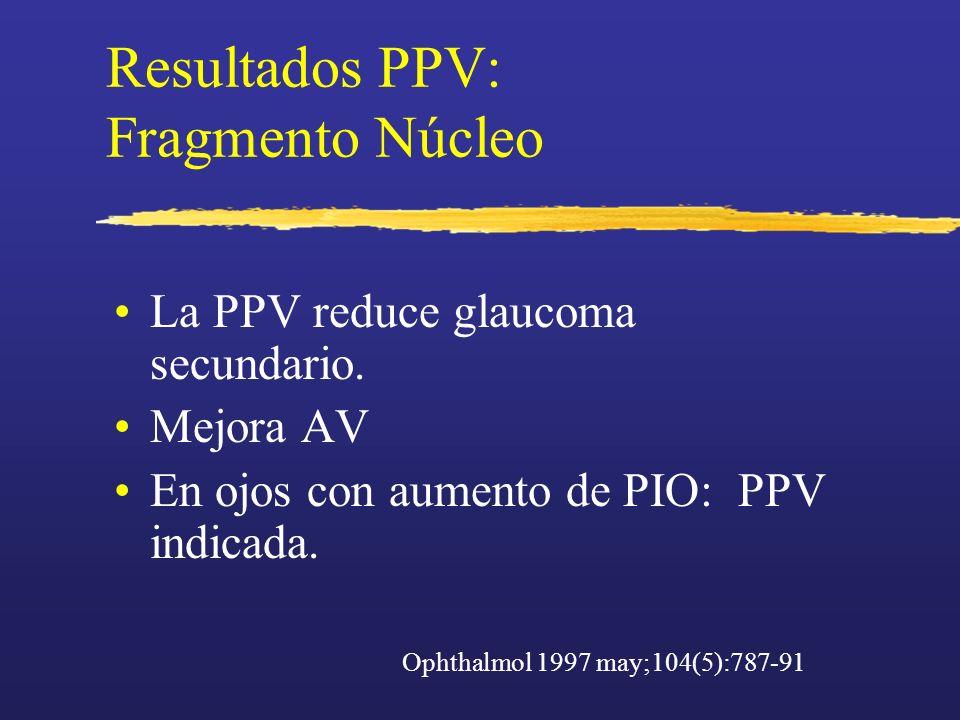 Resultados PPV: Fragmento Núcleo La PPV reduce glaucoma secundario. Mejora AV En ojos con aumento de PIO: PPV indicada. Ophthalmol 1997 may;104(5):787