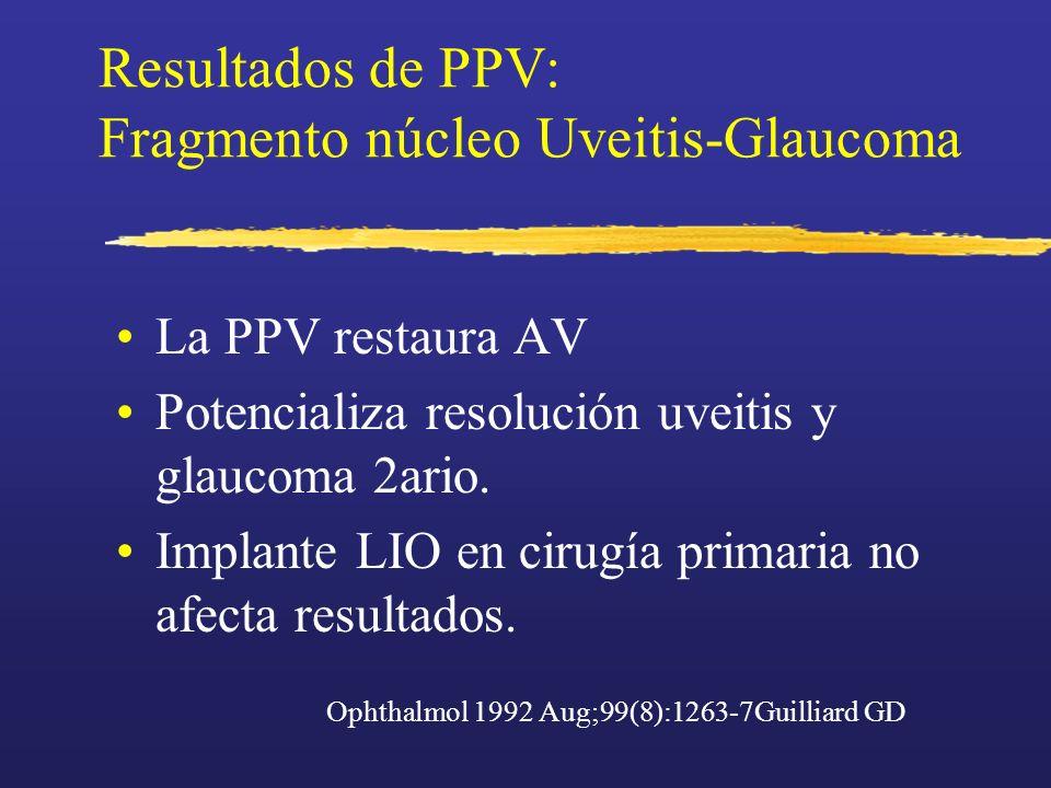 Resultados de PPV: Fragmento núcleo Uveitis-Glaucoma La PPV restaura AV Potencializa resolución uveitis y glaucoma 2ario. Implante LIO en cirugía prim
