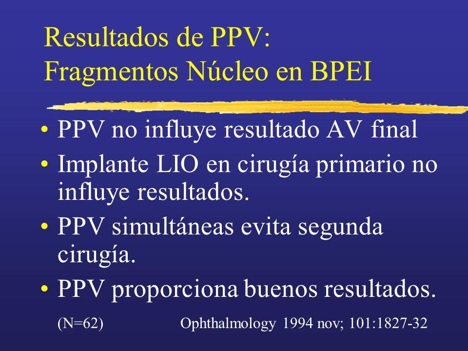 Resultados de PPV: Fragmentos Núcleo en BPEI PPV no influye resultado AV final Implante LIO en cirugía primario no influye resultados. PPV simultáneas