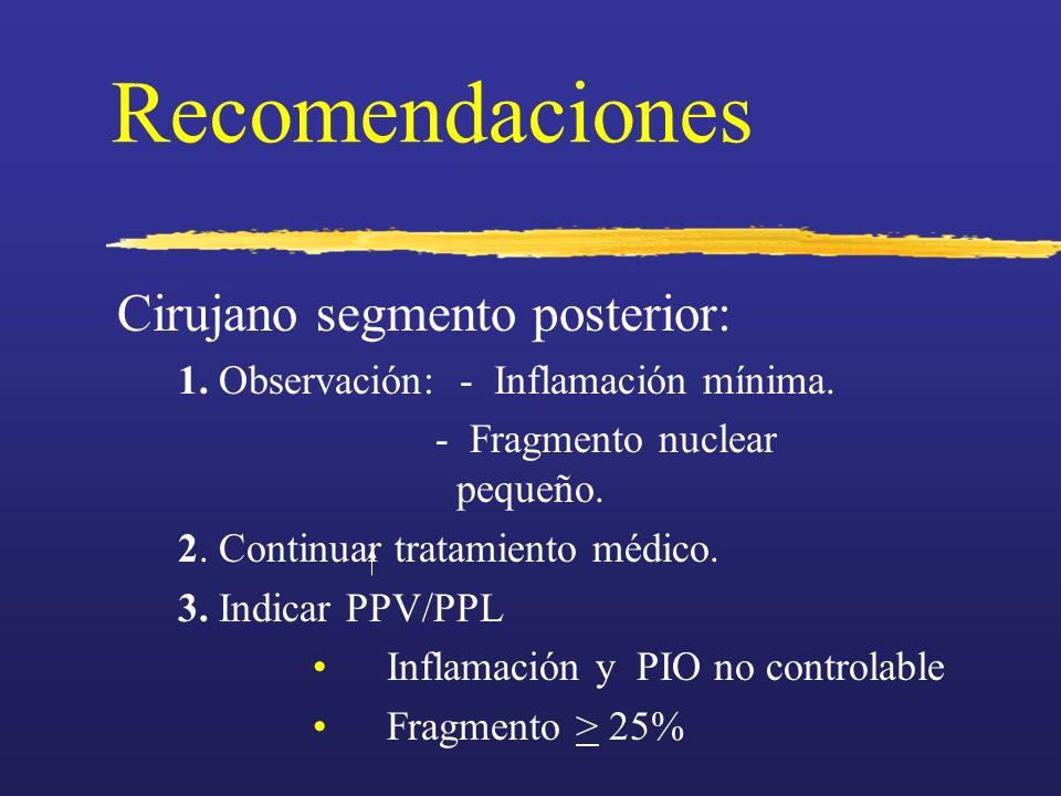 Recomendaciones Cirujano segmento posterior: 1. Observación: - Inflamación mínima. - Fragmento nuclear pequeño. 2. Continuar tratamiento médico. 3. In
