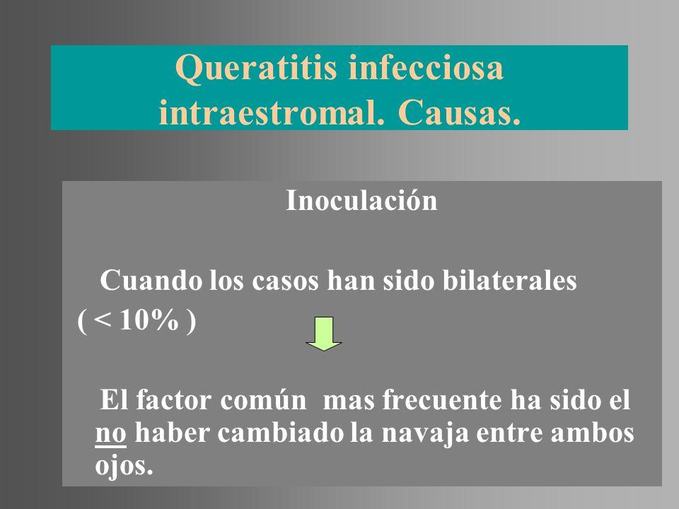 Queratitis infecciosa intraestromal. Causas. Inoculación Cuando los casos han sido bilaterales ( < 10% ) El factor común mas frecuente ha sido el no h