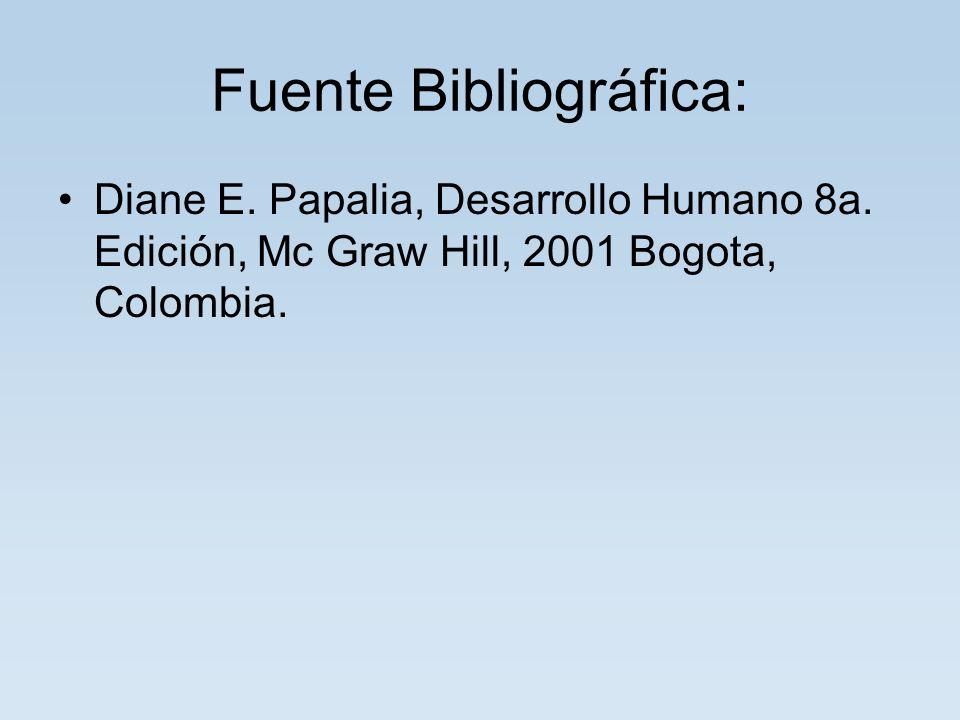 Fuente Bibliográfica: Diane E. Papalia, Desarrollo Humano 8a. Edición, Mc Graw Hill, 2001 Bogota, Colombia.