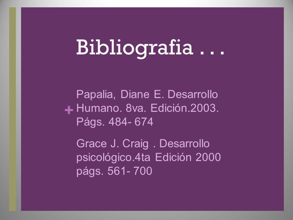 + Bibliografia... Papalia, Diane E. Desarrollo Humano. 8va. Edición.2003. Págs. 484- 674 Grace J. Craig. Desarrollo psicológico.4ta Edición 2000 págs.