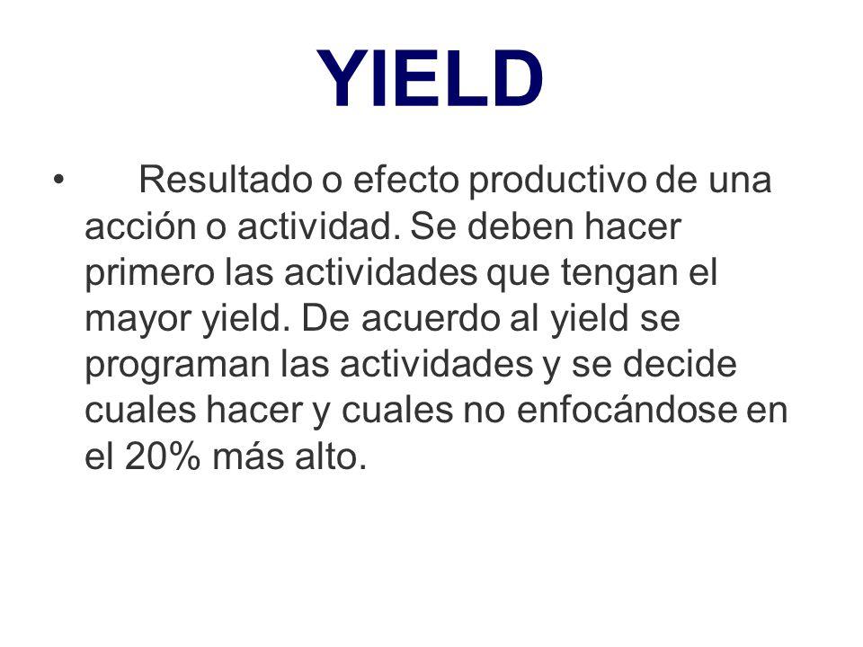 YIELD Resultado o efecto productivo de una acción o actividad. Se deben hacer primero las actividades que tengan el mayor yield. De acuerdo al yield s