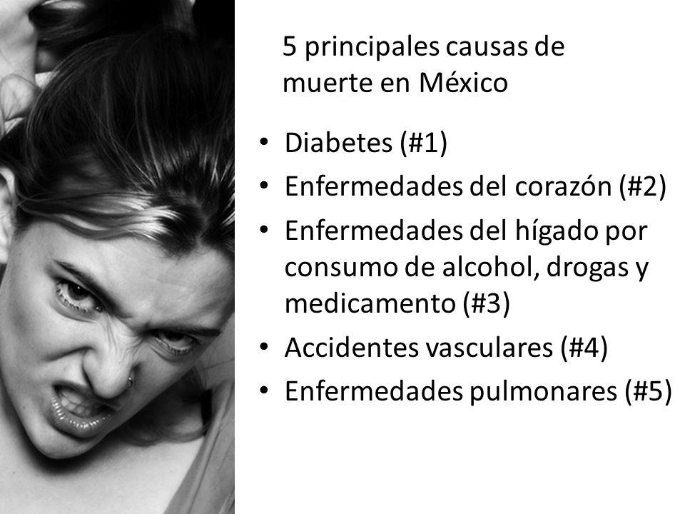 5 principales causas de muerte en México Diabetes (#1) Enfermedades del corazón (#2) Enfermedades del hígado por consumo de alcohol, drogas y medicame
