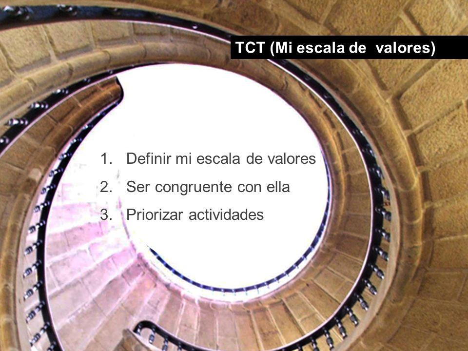 1.Definir mi escala de valores 2.Ser congruente con ella 3.Priorizar actividades TCT (Mi escala de valores)