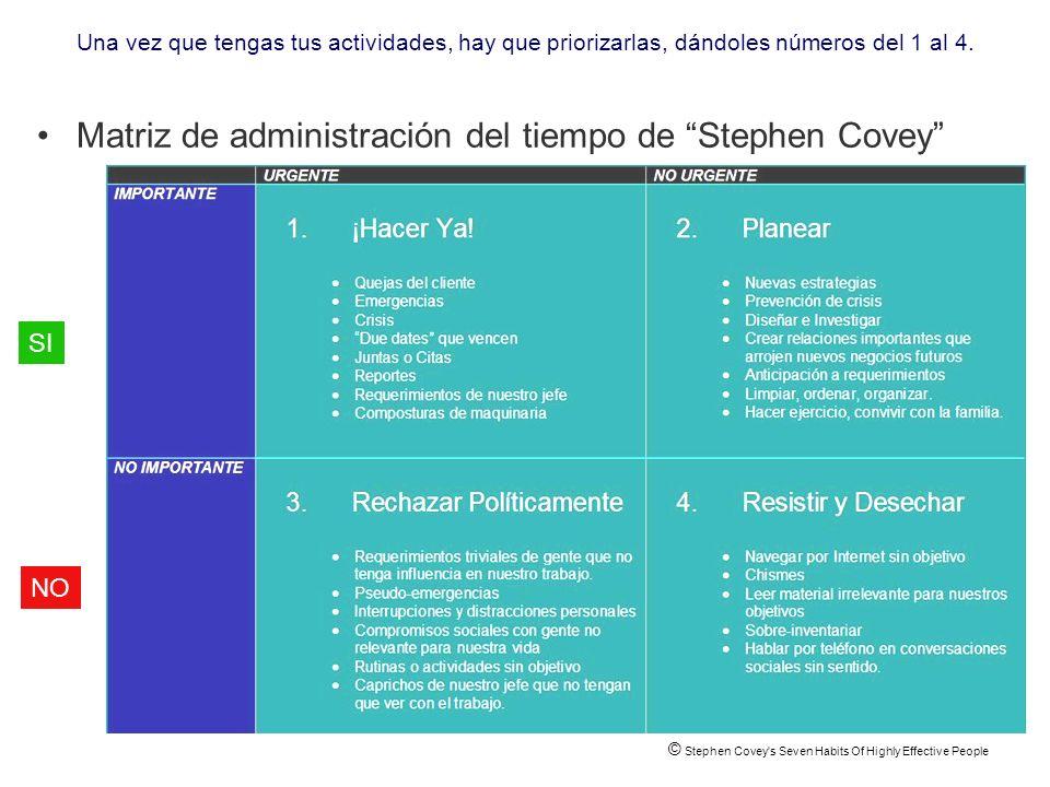 Una vez que tengas tus actividades, hay que priorizarlas, dándoles números del 1 al 4. Matriz de administración del tiempo de Stephen Covey © Stephen