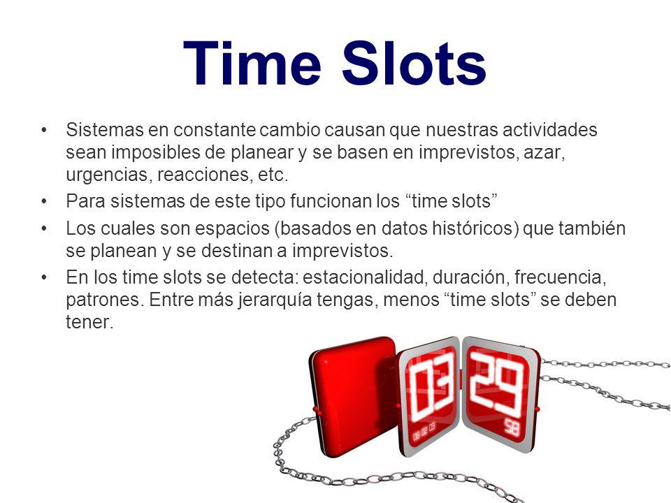 Time Slots Sistemas en constante cambio causan que nuestras actividades sean imposibles de planear y se basen en imprevistos, azar, urgencias, reaccio