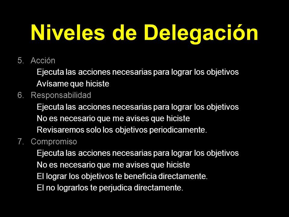 Niveles de Delegación 5. Acción Ejecuta las acciones necesarias para lograr los objetivos Avísame que hiciste 6. Responsabilidad Ejecuta las acciones