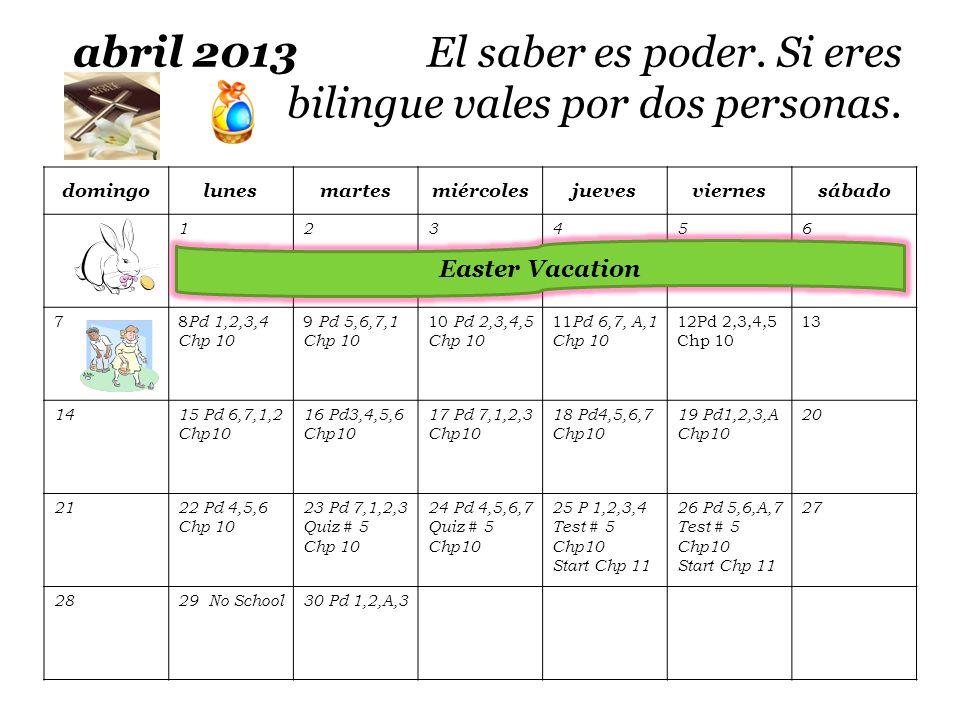 abril 2013 El saber es poder. Si eres bilingue vales por dos personas. domingolunesmartesmiércolesjuevesviernessábado 123456 78 Pd 1,2,3,4 Chp 10 9 Pd