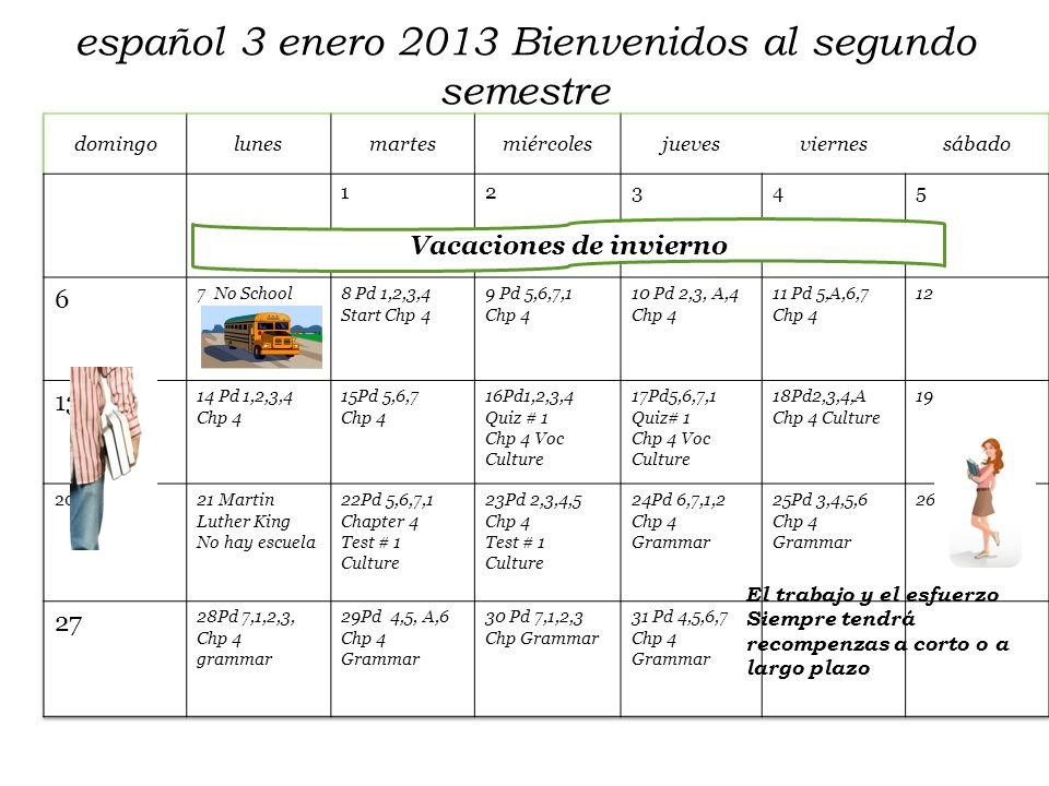 español 3 enero 2013 Bienvenidos al segundo semestre Vacaciones de invierno El trabajo y el esfuerzo Siempre tendrá recompenzas a corto o a largo plazo