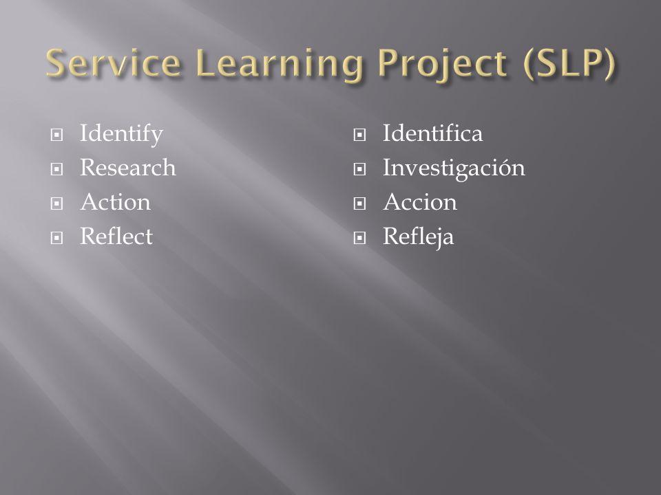 Identify Research Action Reflect Identifica Investigación Accion Refleja