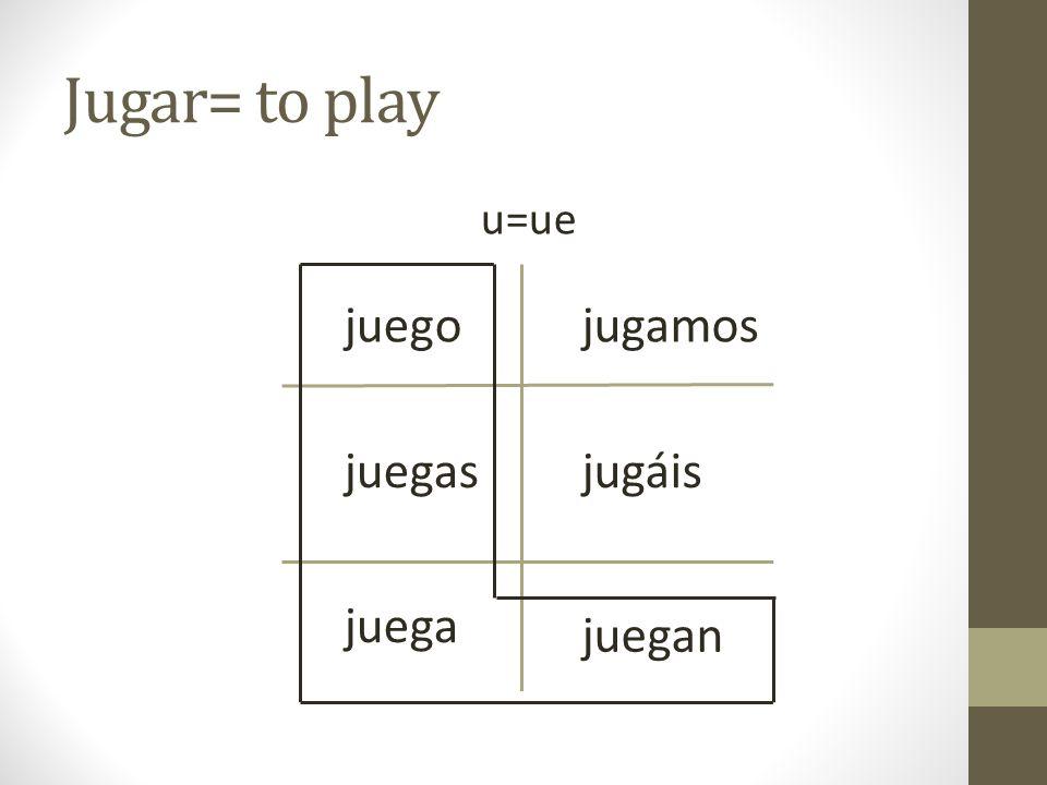 Jugar= to play juego juegas juega jugamos jugáis juegan u=ue