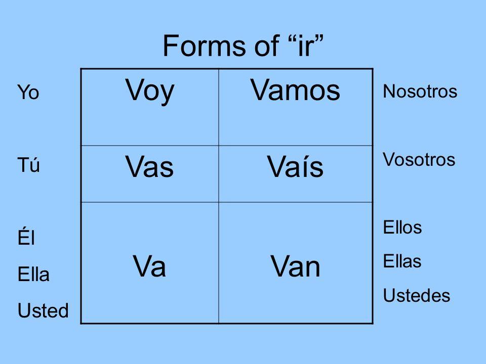 Forms of ir VoyVamos VasVaís VaVan Yo Tú Él Ella Usted Nosotros Vosotros Ellos Ellas Ustedes