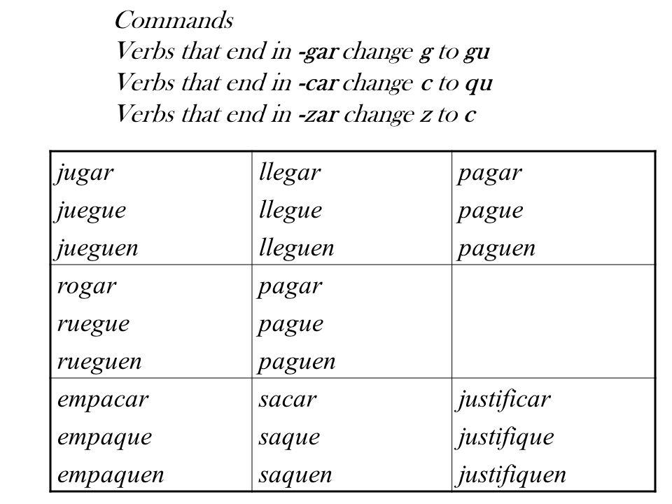 Verbs ending car- gar- zar Sacar Car-- que Usted Saque- Saquen Jugar Gar-- gue Juegue Jueguen Comenzar Zar-- ce Comience comiencen