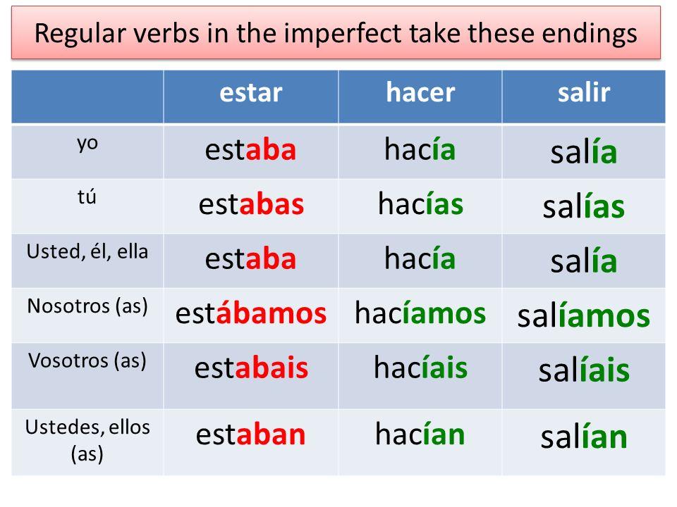 Regular verbs in the imperfect take these endings estarhacersalir yo estabahacía salía tú estabashacías salías Usted, él, ella estabahacía salía Nosot