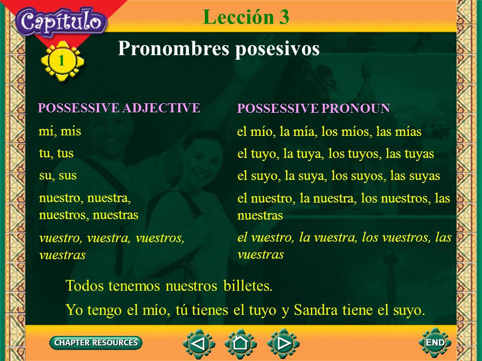 1 1. A possessive pronoun replaces a noun that is modified by a possessive adjective. Like any other pronoun, the possessive pronoun must agree in gen