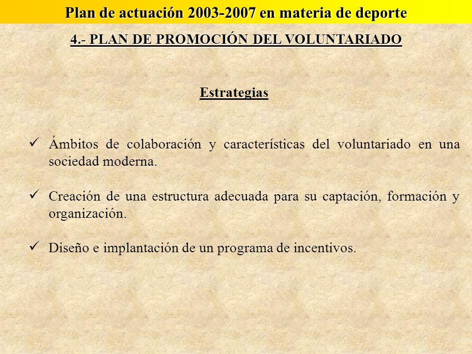 Estrategias Ámbitos de colaboración y características del voluntariado en una sociedad moderna. Creación de una estructura adecuada para su captación,