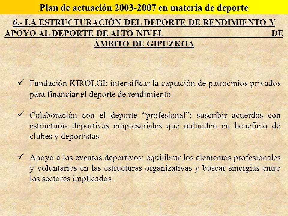 Fundación KIROLGI: intensificar la captación de patrocinios privados para financiar el deporte de rendimiento. Colaboración con el deporte profesional