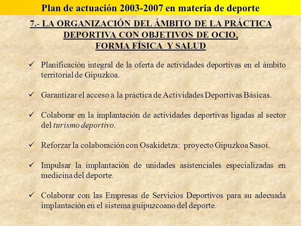 Planificación integral de la oferta de actividades deportivas en el ámbito territorial de Gipuzkoa. Garantizar el acceso a la práctica de Actividades
