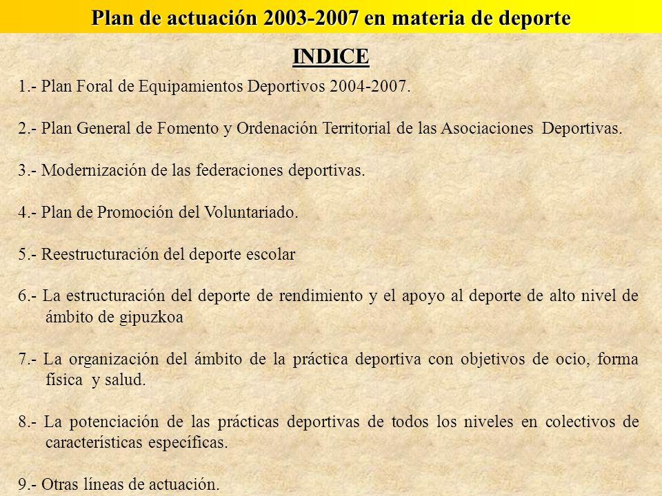 INDICE 1.- Plan Foral de Equipamientos Deportivos 2004-2007. 2.- Plan General de Fomento y Ordenación Territorial de las Asociaciones Deportivas. 3.-