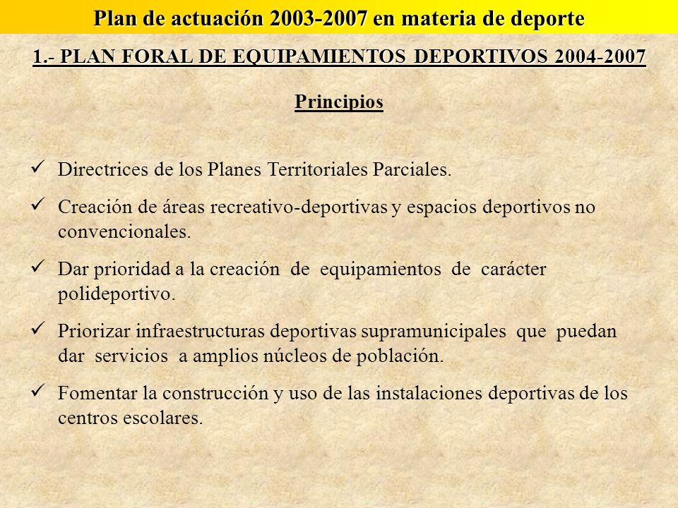 Principios Directrices de los Planes Territoriales Parciales. Creación de áreas recreativo-deportivas y espacios deportivos no convencionales. Dar pri