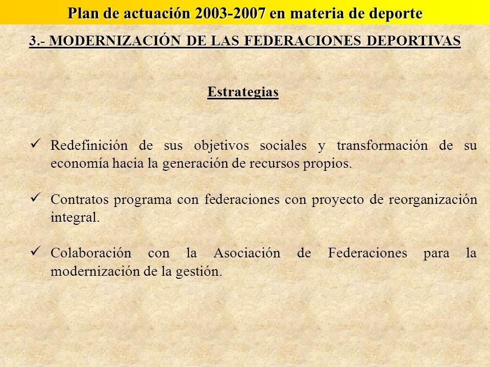 Estrategias Redefinición de sus objetivos sociales y transformación de su economía hacia la generación de recursos propios. Contratos programa con fed