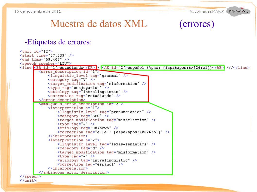 16 de noviembre de 2011 VI Jornadas MAVIR -Etiquetas de errores: Muestra de datos XML (errores)