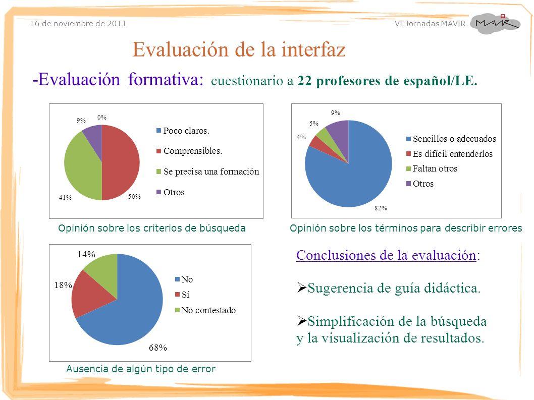 16 de noviembre de 2011 VI Jornadas MAVIR Evaluación de la interfaz -Evaluación formativa: cuestionario a 22 profesores de español/LE. Opinión sobre l
