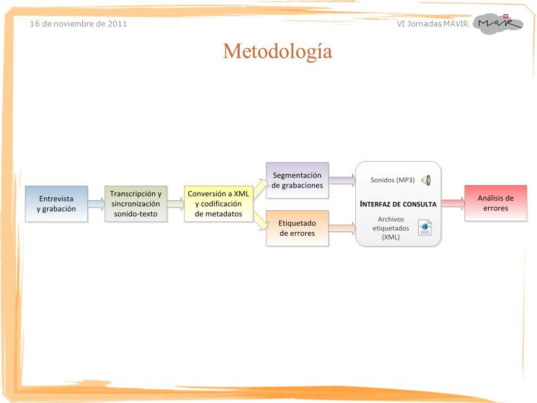 16 de noviembre de 2011 VI Jornadas MAVIR Metodología
