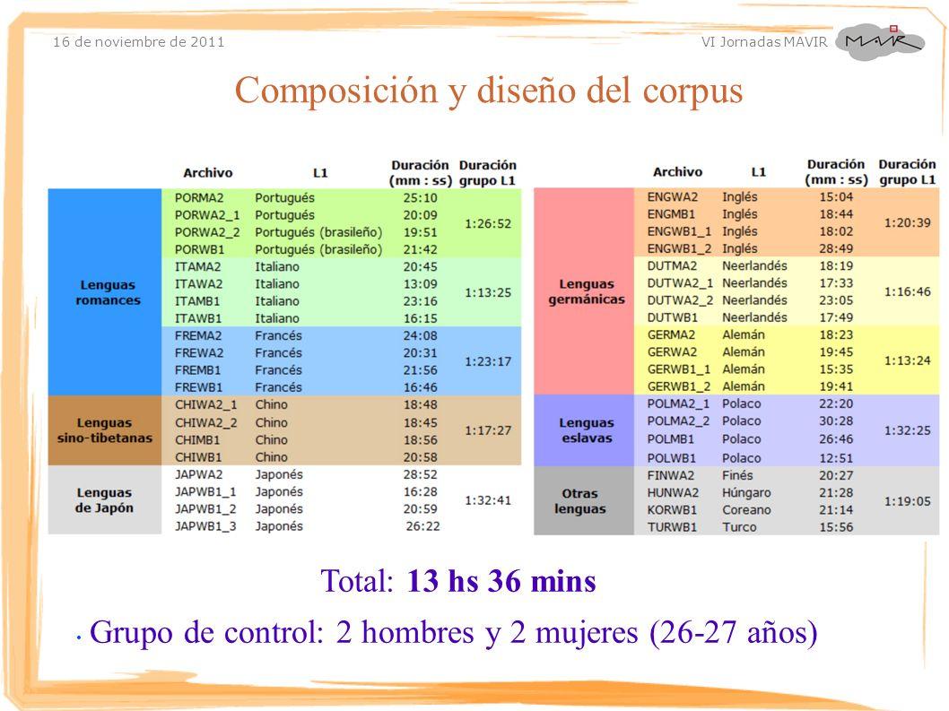 16 de noviembre de 2011 VI Jornadas MAVIR Muestra de la interfaz -Criterios de búsqueda: -Menú de consulta: