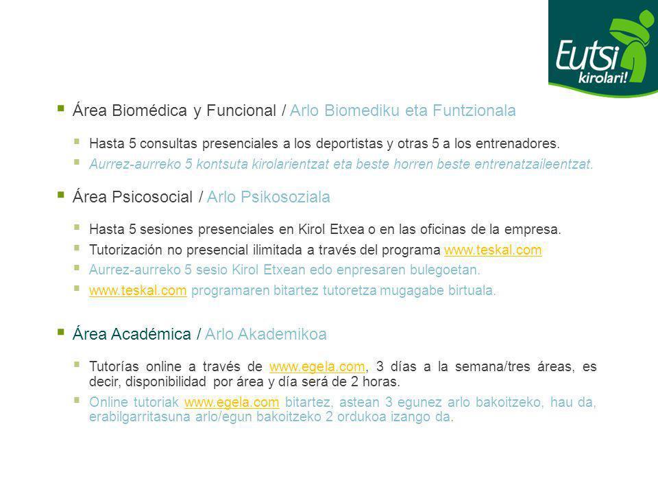 Área Biomédica y Funcional / Arlo Biomediku eta Funtzionala Hasta 5 consultas presenciales a los deportistas y otras 5 a los entrenadores. Aurrez-aurr