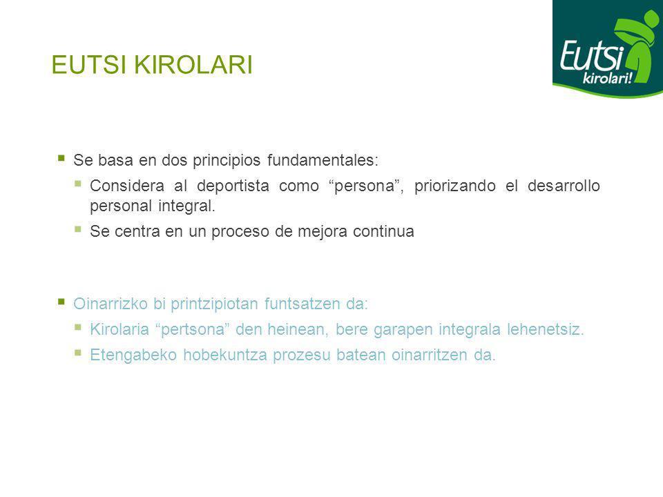 Cómo se desarrolla Nola garatzen da A través de un servicio tutorial, se canalizarán todas las recomendaciones y orientaciones.
