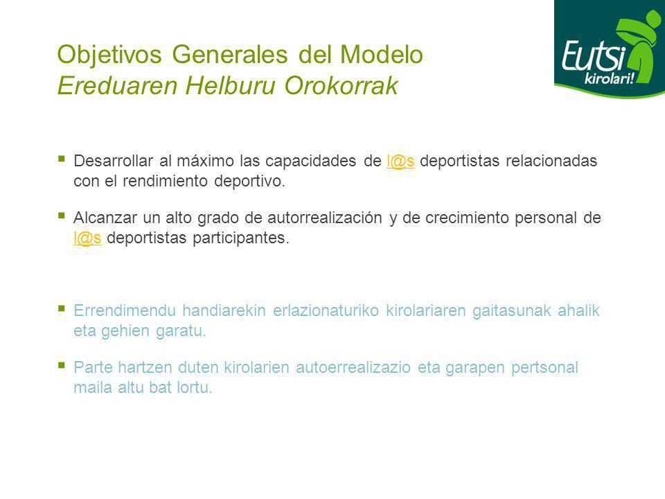 Objetivos Generales del Modelo Ereduaren Helburu Orokorrak Desarrollar al máximo las capacidades de l@s deportistas relacionadas con el rendimiento de