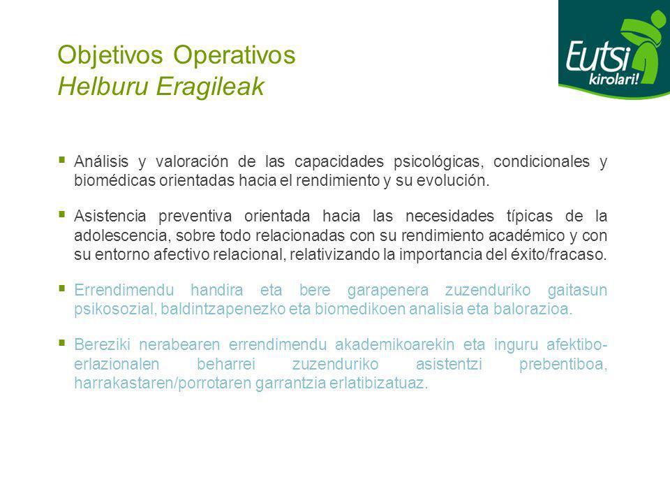 Objetivos Operativos Helburu Eragileak Análisis y valoración de las capacidades psicológicas, condicionales y biomédicas orientadas hacia el rendimien